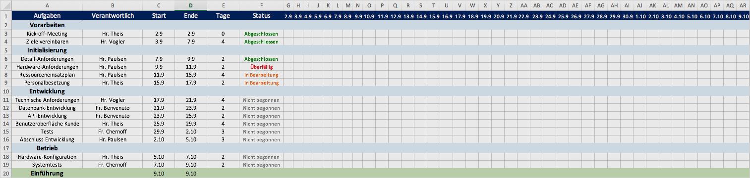 Aufgabenplanung Excel Vorlage Gut Kostenlose Excel Vorlage ...