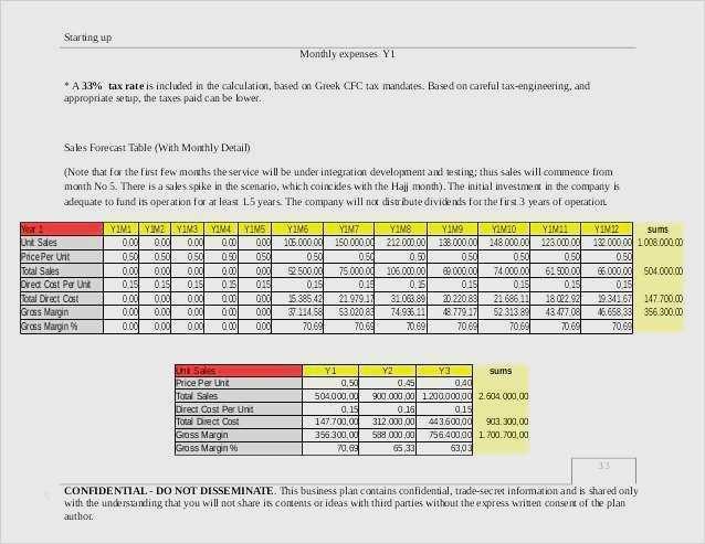 19 Gut Businessplan Excel Vorlage Kostenlos Solche Konnen Anpassen In Microsoft Word Dillyhearts Com