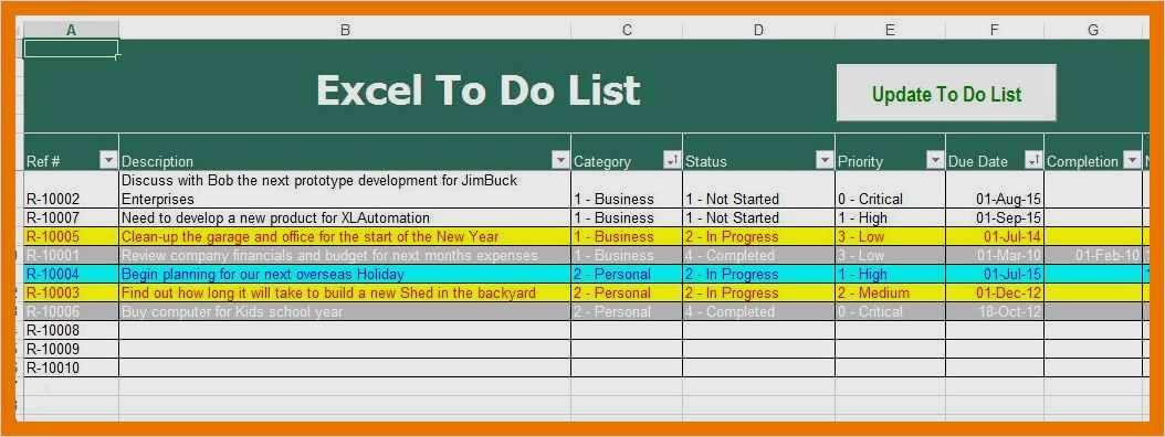 Wochentliche Aufgabenliste