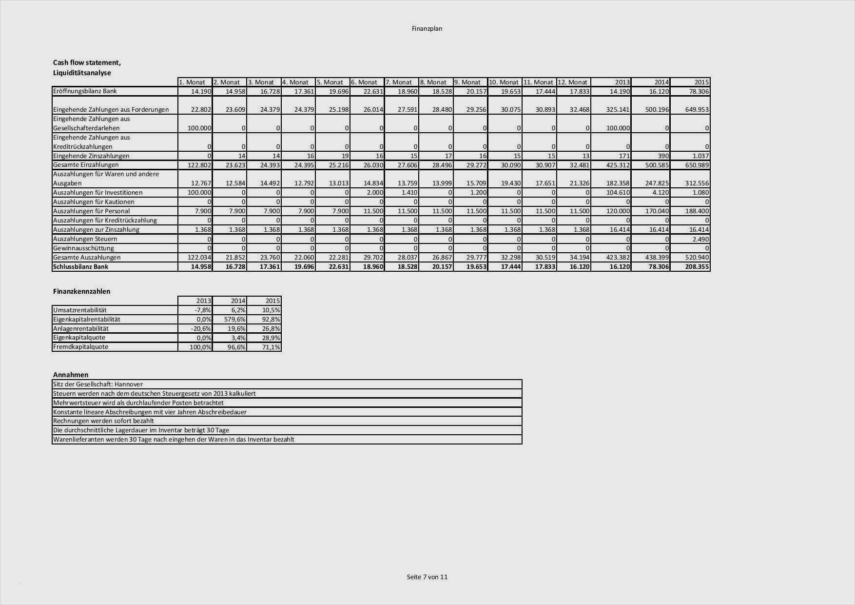 Muster Finanzierungsplan Pdf Modellvorhaben 6