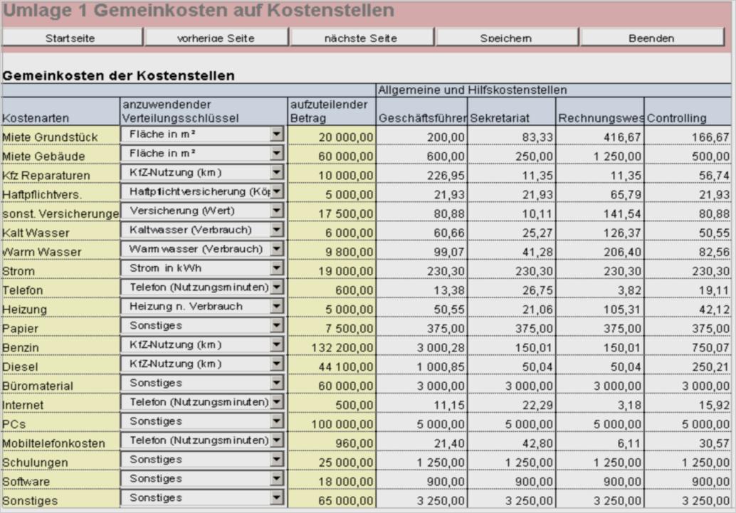 Einzigartig Vorlage Kostenaufstellung Excel