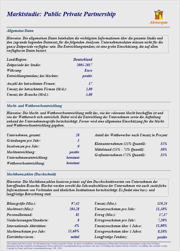 Nutzungsvereinbarung Privat Pkw Vorlage Zum Download 12 7