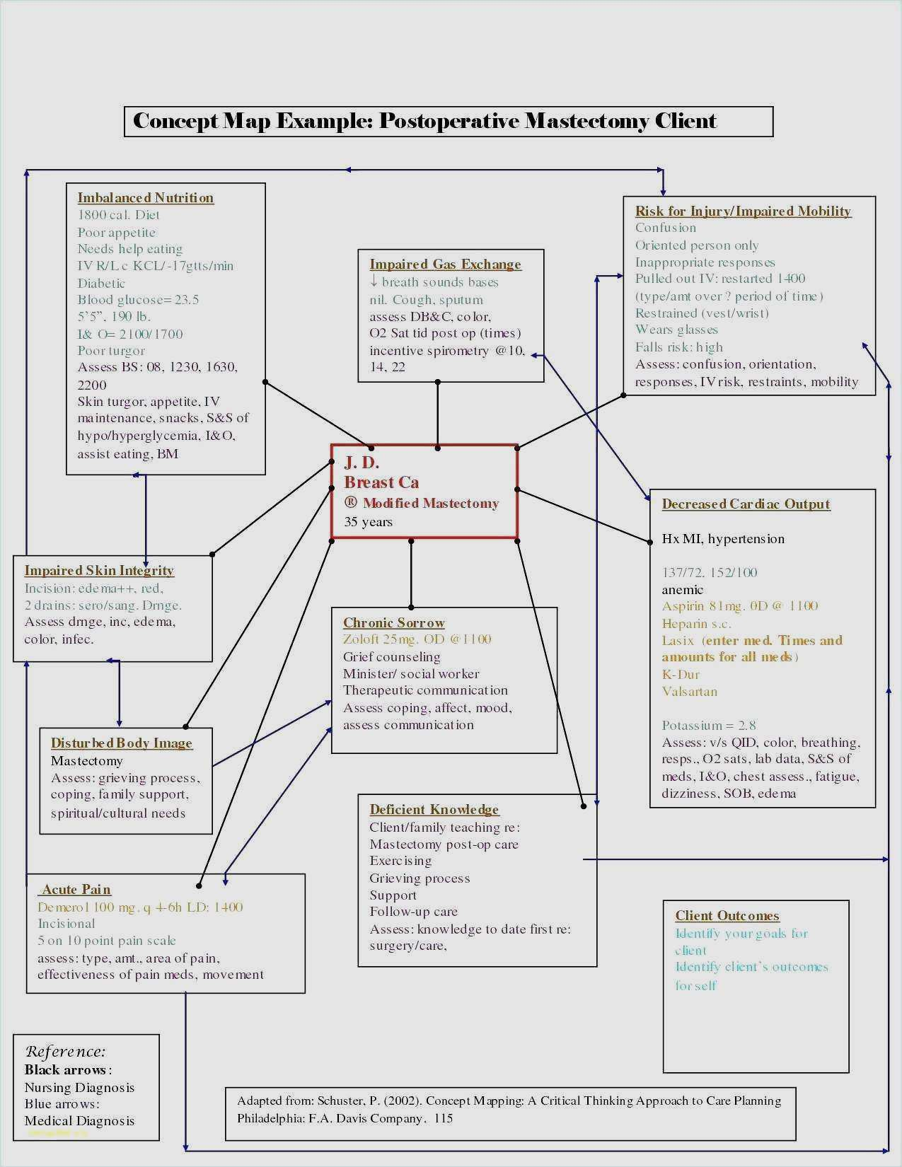 Genial Ishikawa Diagramm Vorlage Stilvoll Ebendiese Konnen Adaptieren Fur Ihre Wichtigsten Ideen Sammeln Dillyhearts Com