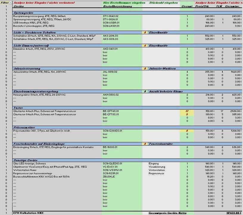 39 Best Of Lastenheft Vorlage Excel Bilder