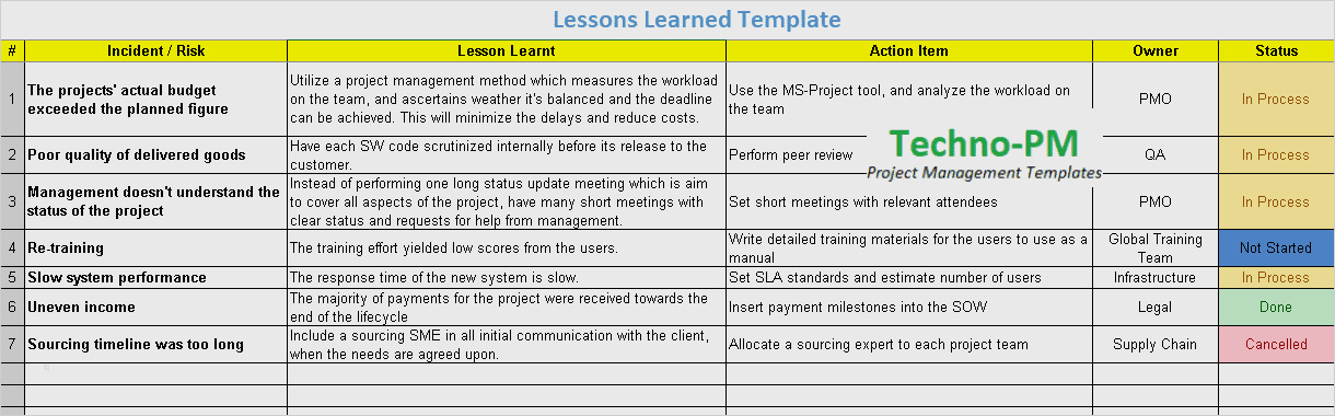 Planio On Twitter Lessons Learned Template 2