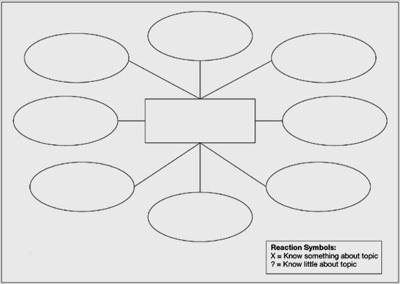 Mindmap Vorlage Fur Powerpoint Word Kostenlose 7