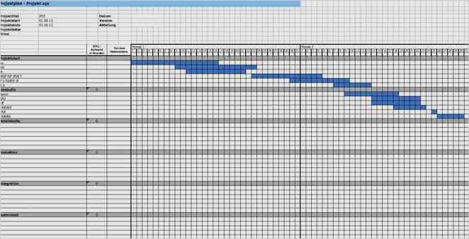 Projektplan Excel Vorlage 2017 19 Grossartig Gut Designt Ebendiese Konnen Anpassen Fur Ihre Kreative Ideen Dillyhearts Com