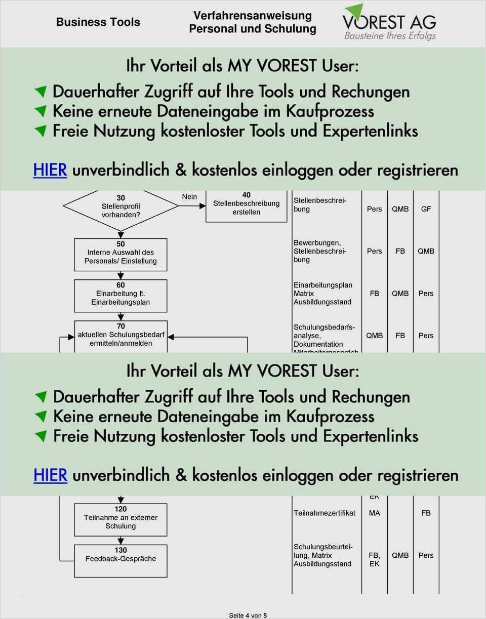 Mit Checkliste Zur Perfekten Inhouse Schulung Hallo Karriere 14
